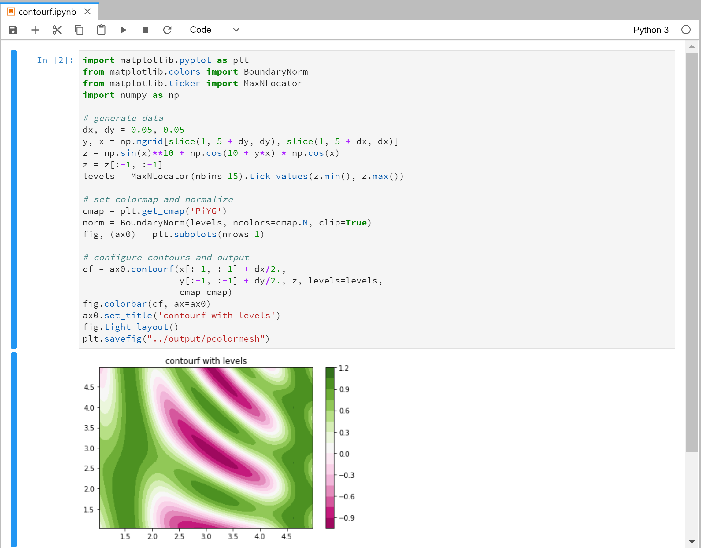 The executed example code in a Jupyter notebook