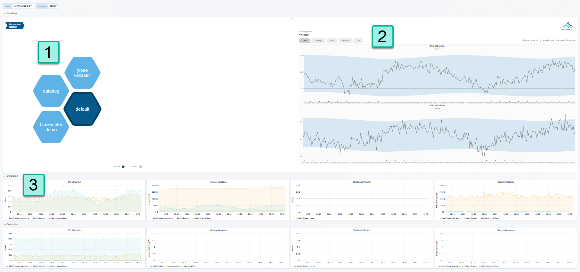 Figure: Container HexMap Dashboard