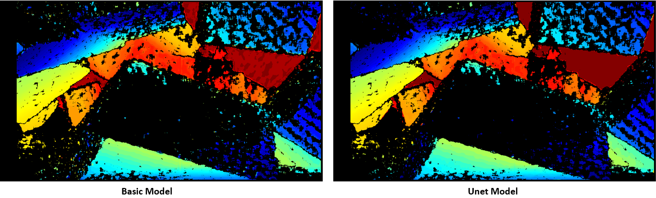 Edge comparison between Unet and basic convolution network.