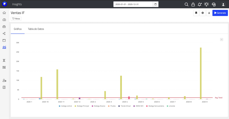 DataKubes Analytics Engine