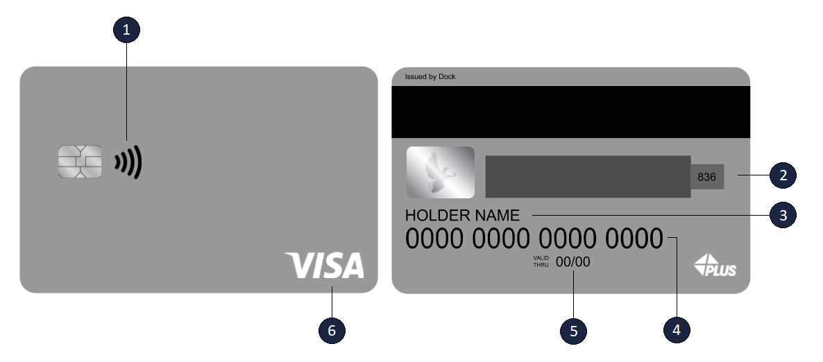 Card example.