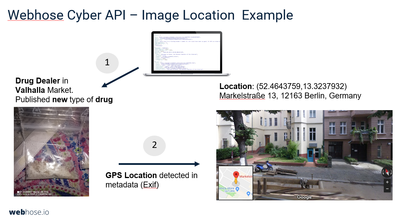 Image Value - GPS Location