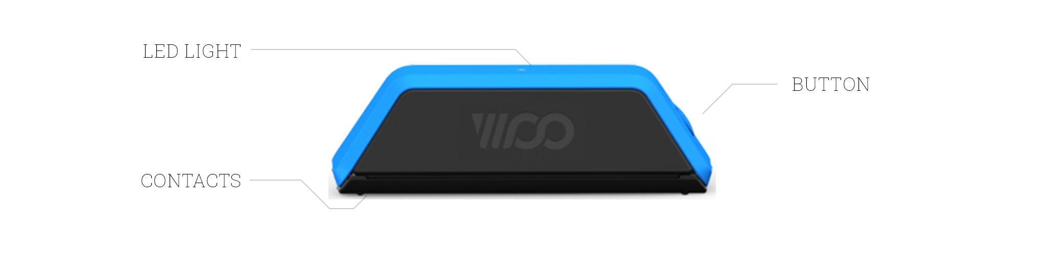 Sensor ('WOO')