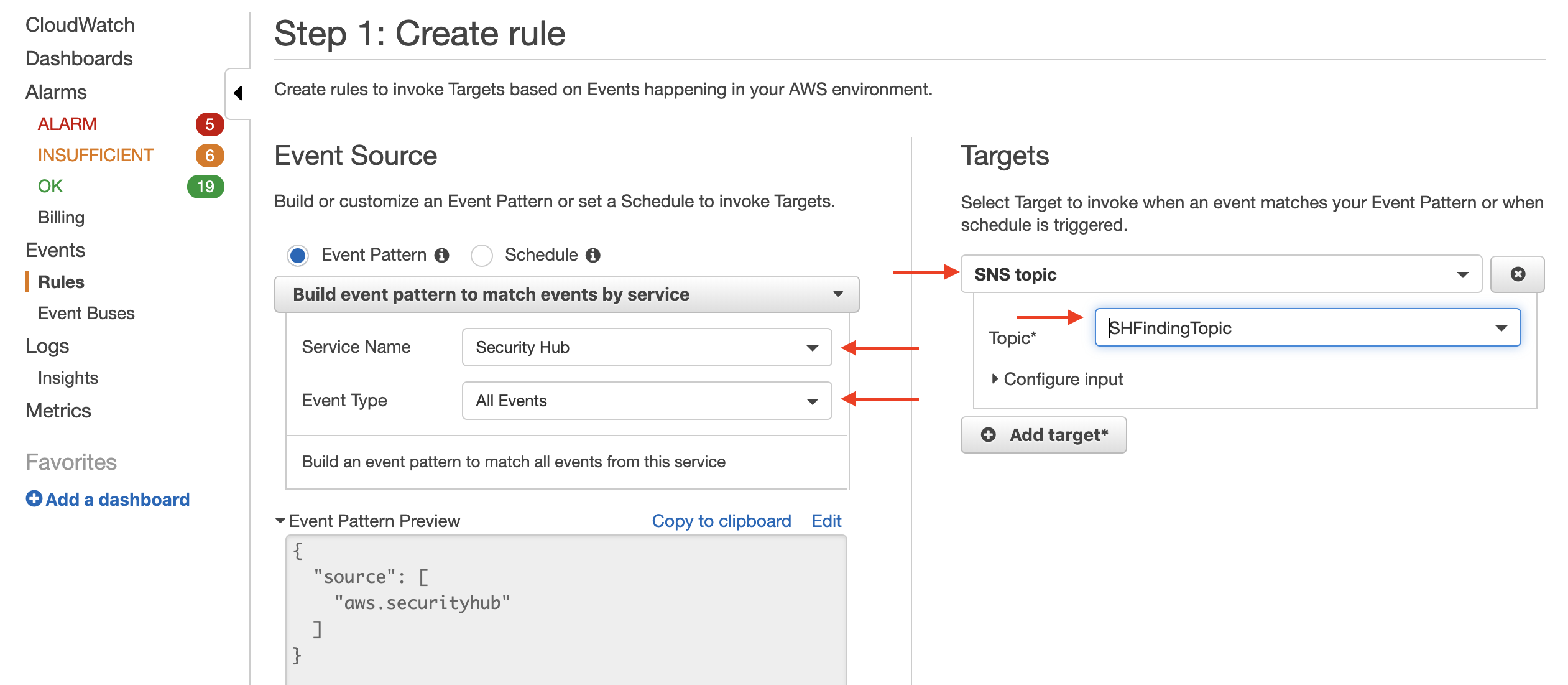 AWS Security Hub Integration Guide | PagerDuty