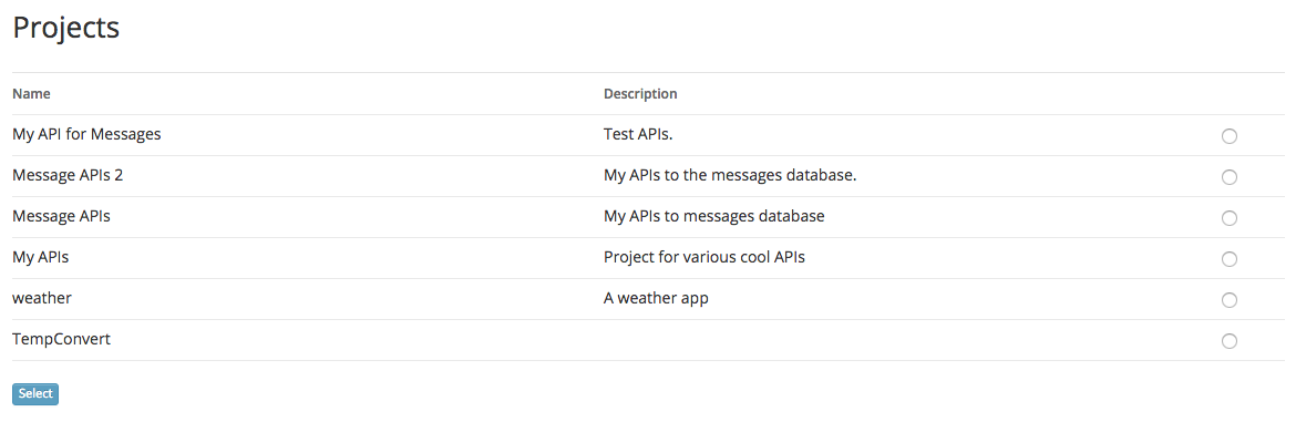 API Express projects.