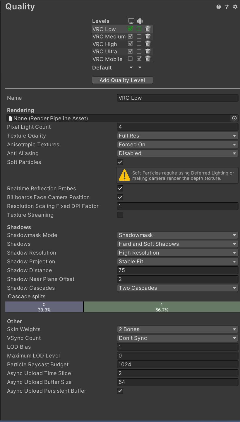 VRC Low settings on PCVR.
