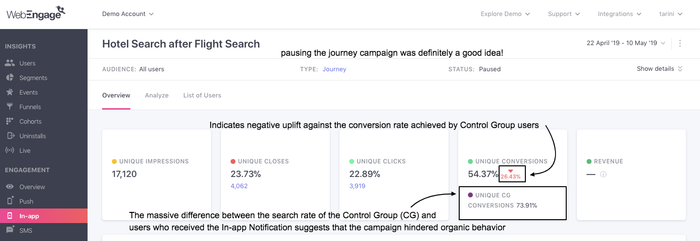 How to analyze Conversion Uplift under Campaign Overview
