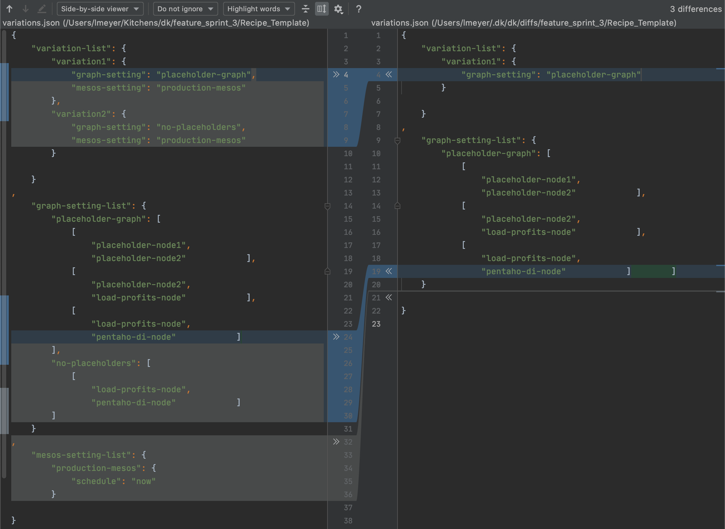 File differential between the local (left) and remote (right) copies of variations.json viewed in PyCharm.