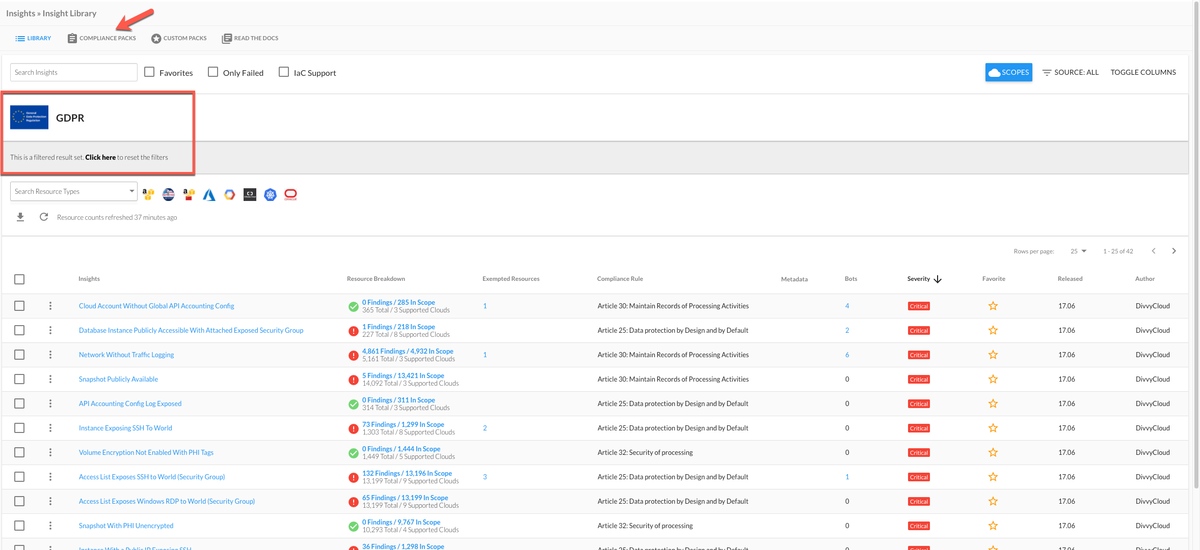 Compliance Pack Filtered Insight View
