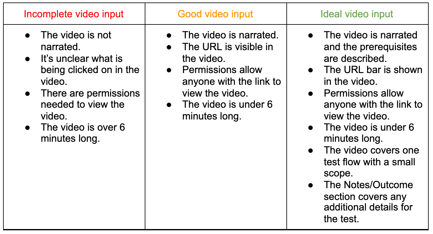 Video outline examples.