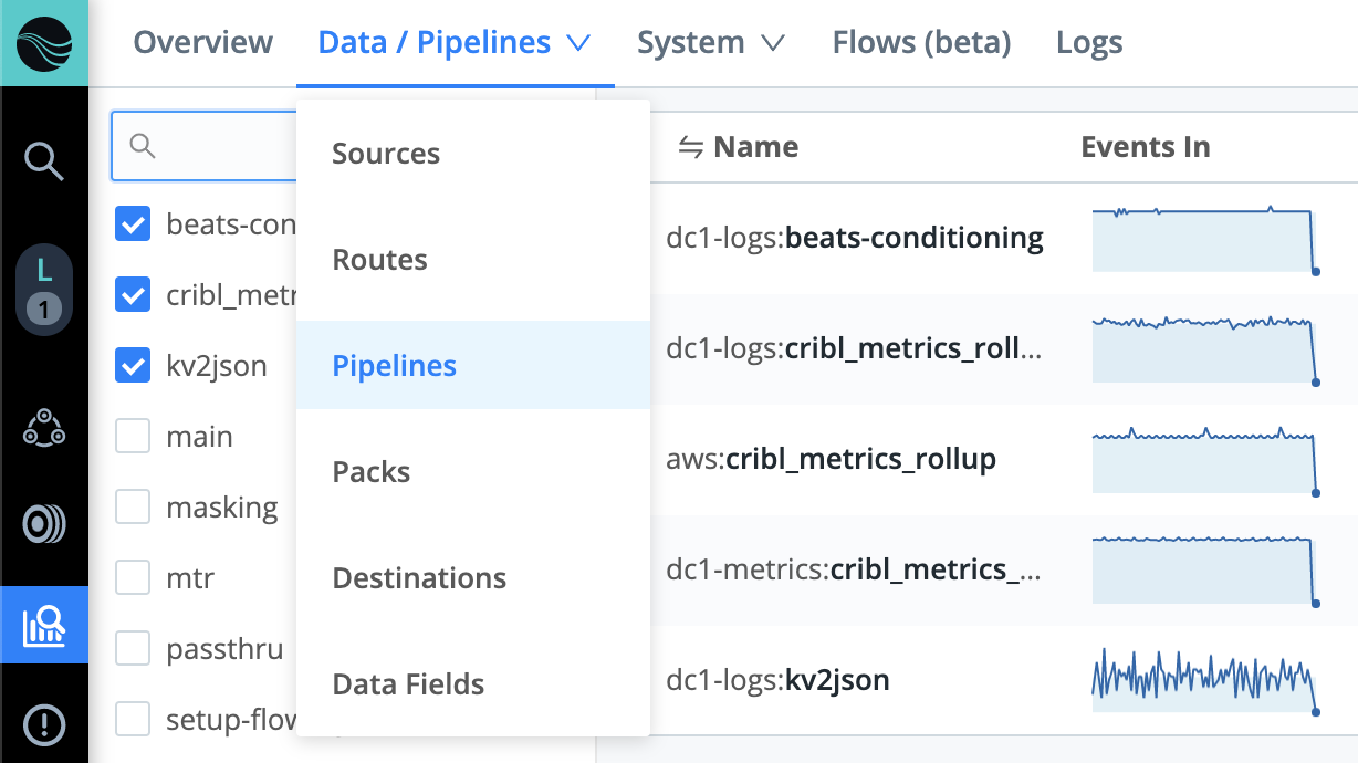 Monitoring > Data submenu (Pipelinesselected)