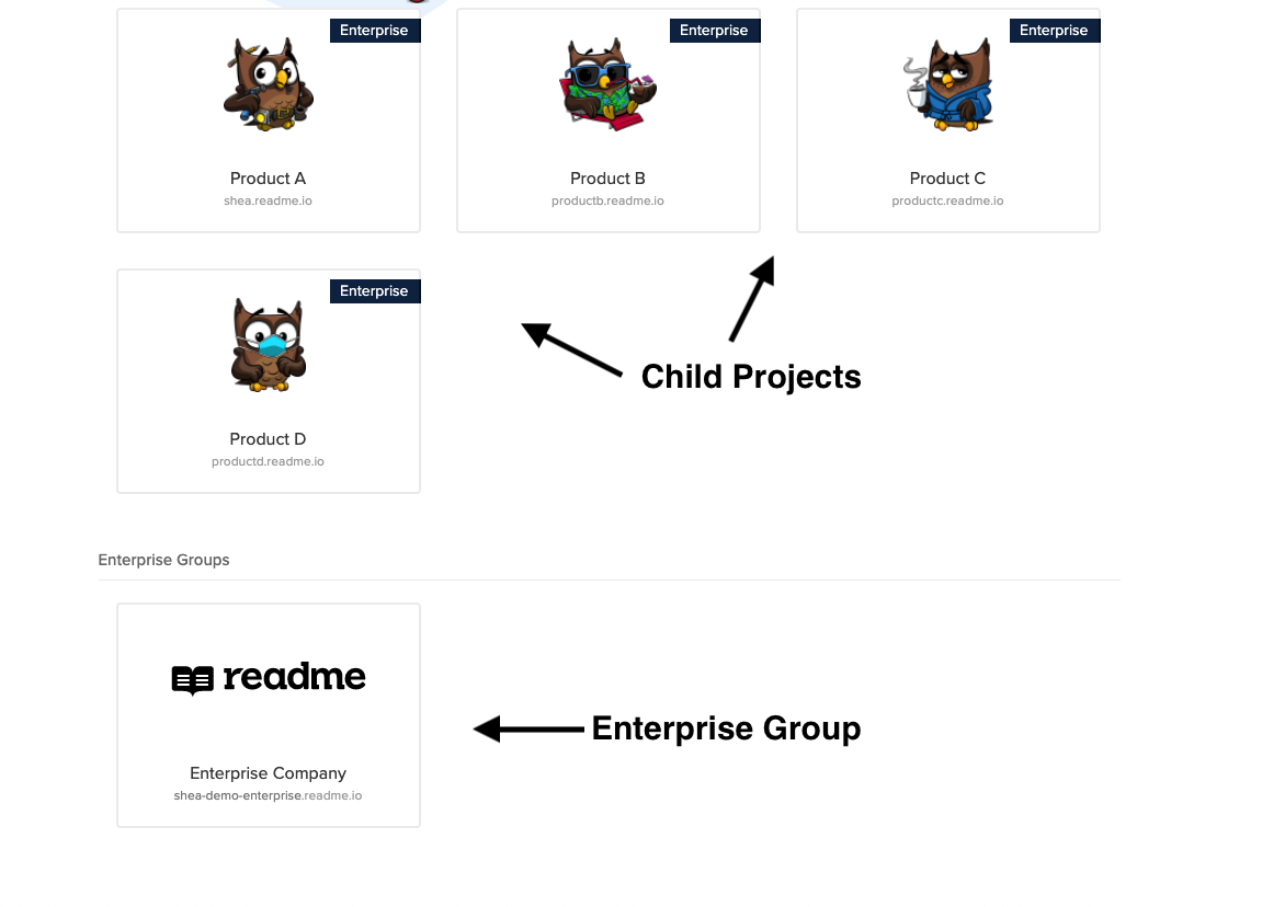 Enterprise Groups contain group settings to more easily manage and update multiple projects at once.
