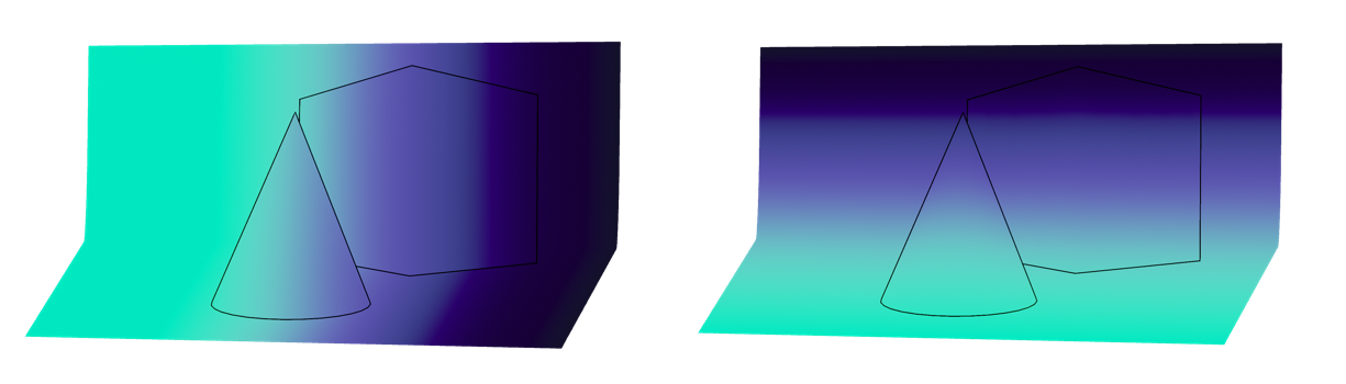 Figure 16. Separated u and v components of a uv-Map