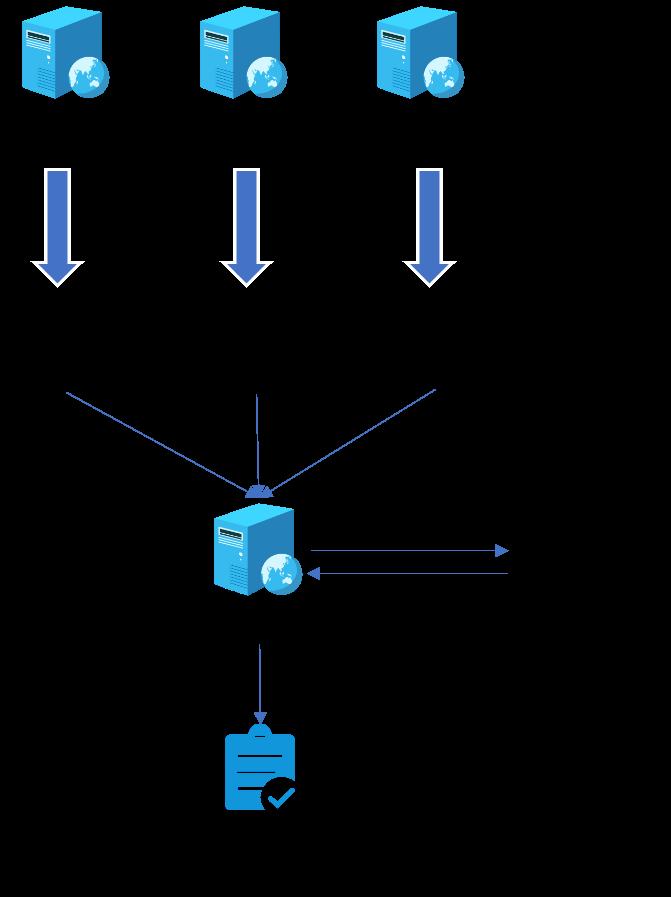 3-2-12 异步共识下数据处理示意图