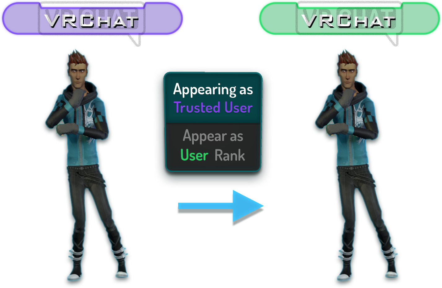 Vrchat Avatars With Animations World
