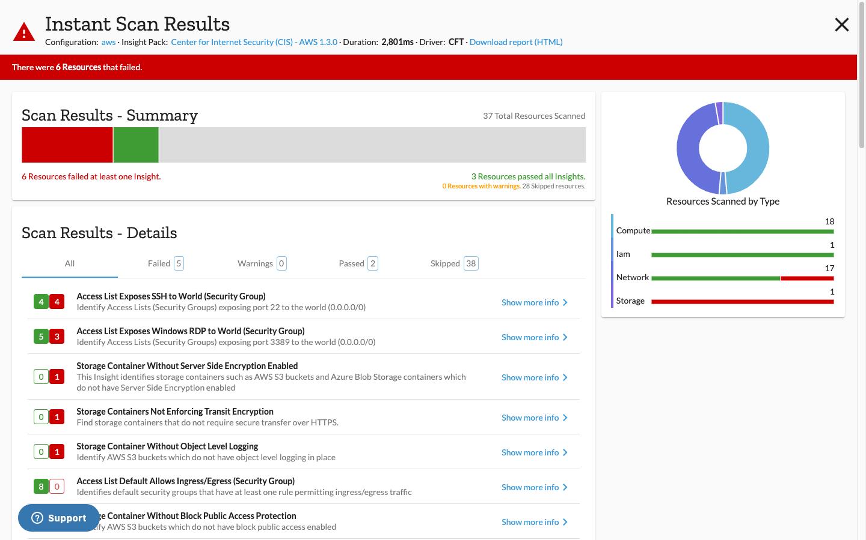 Example - Failed IaC Security Scan