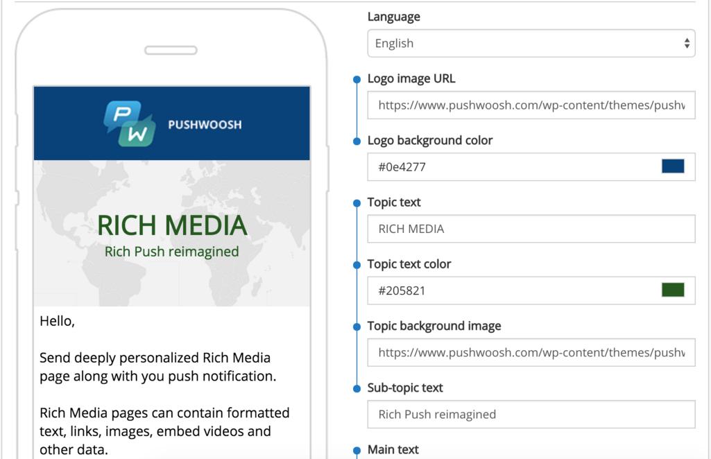 Rich Media Templates syntax - Pushwoosh