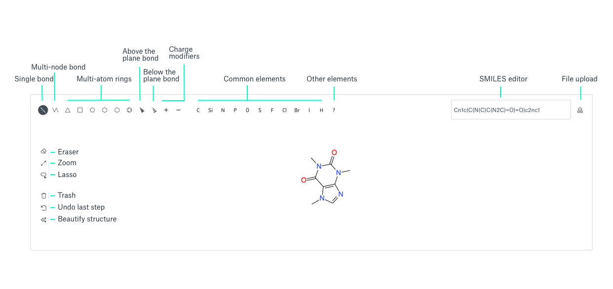 Guide to the molecule sketcher