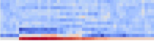 """MFCC Spectrogram for """"On"""""""