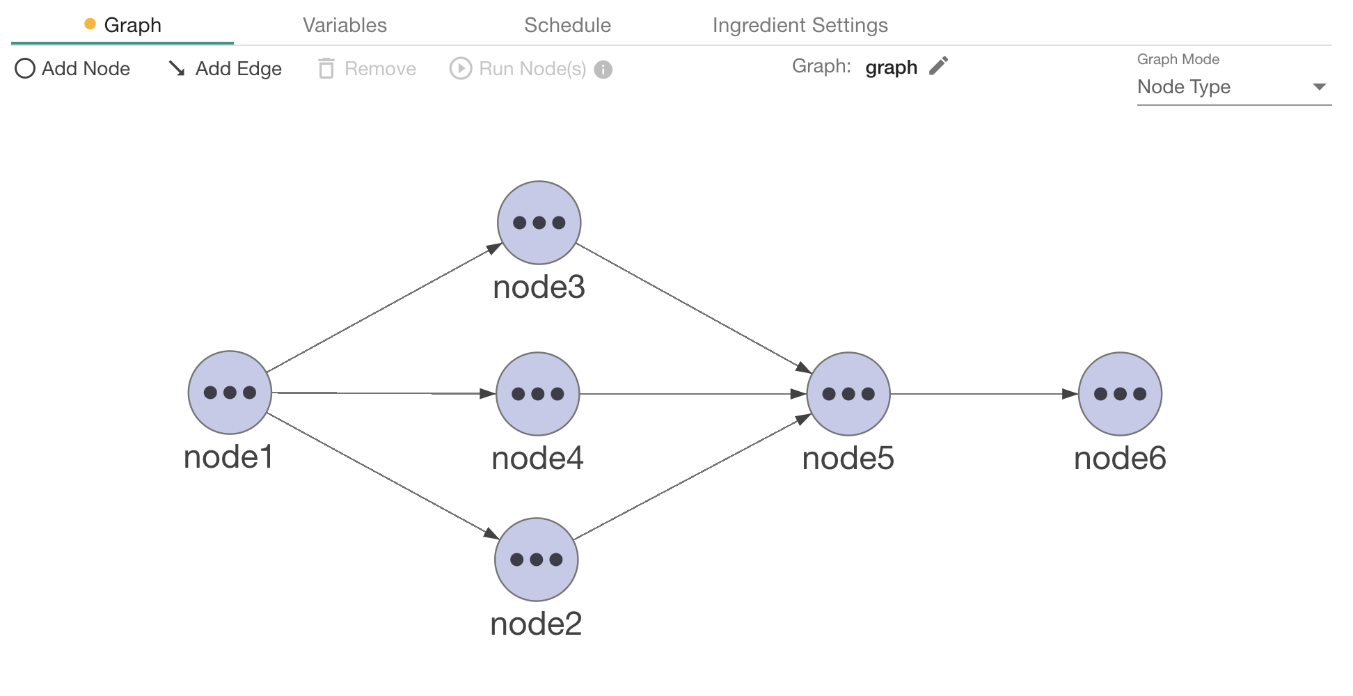 A graph with nodes in parallel and in series.
