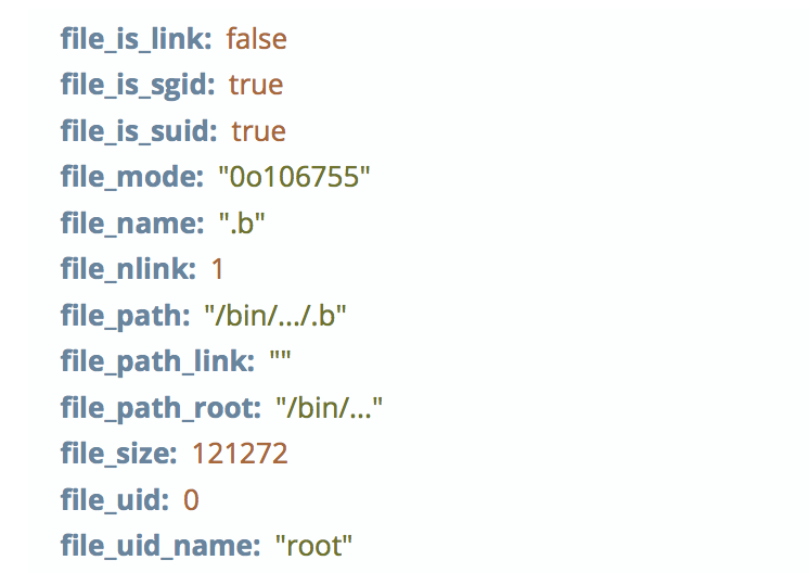 SUID root shell on a Linux host.