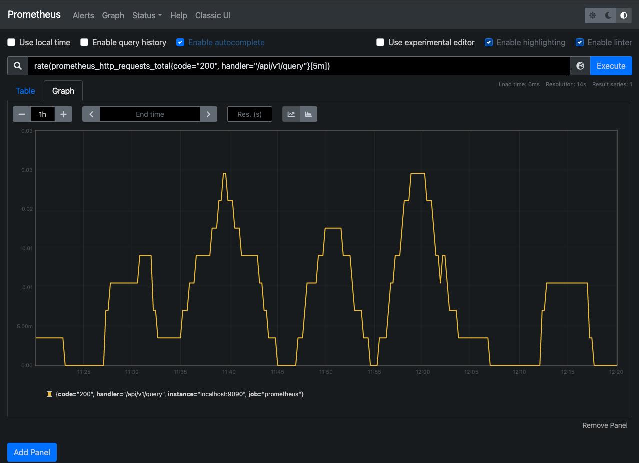 Screenshot of Prometheus with cpu_fraction default metric