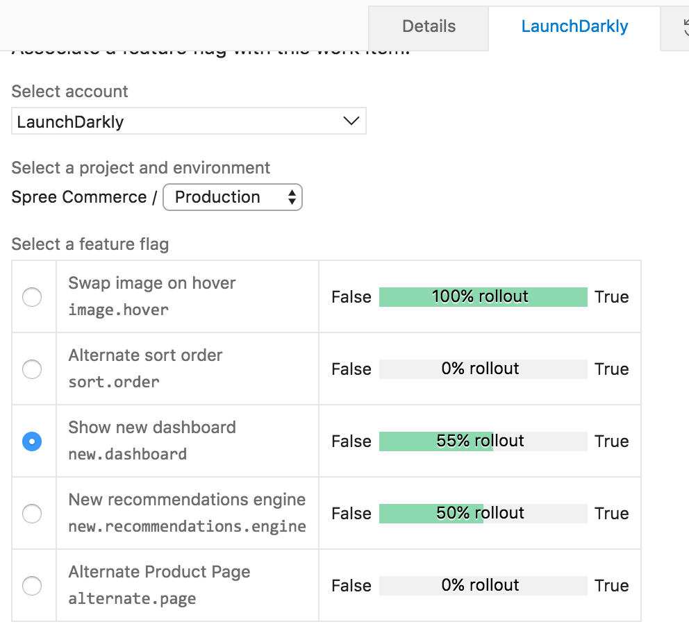 The LaunchDarkly work items page.