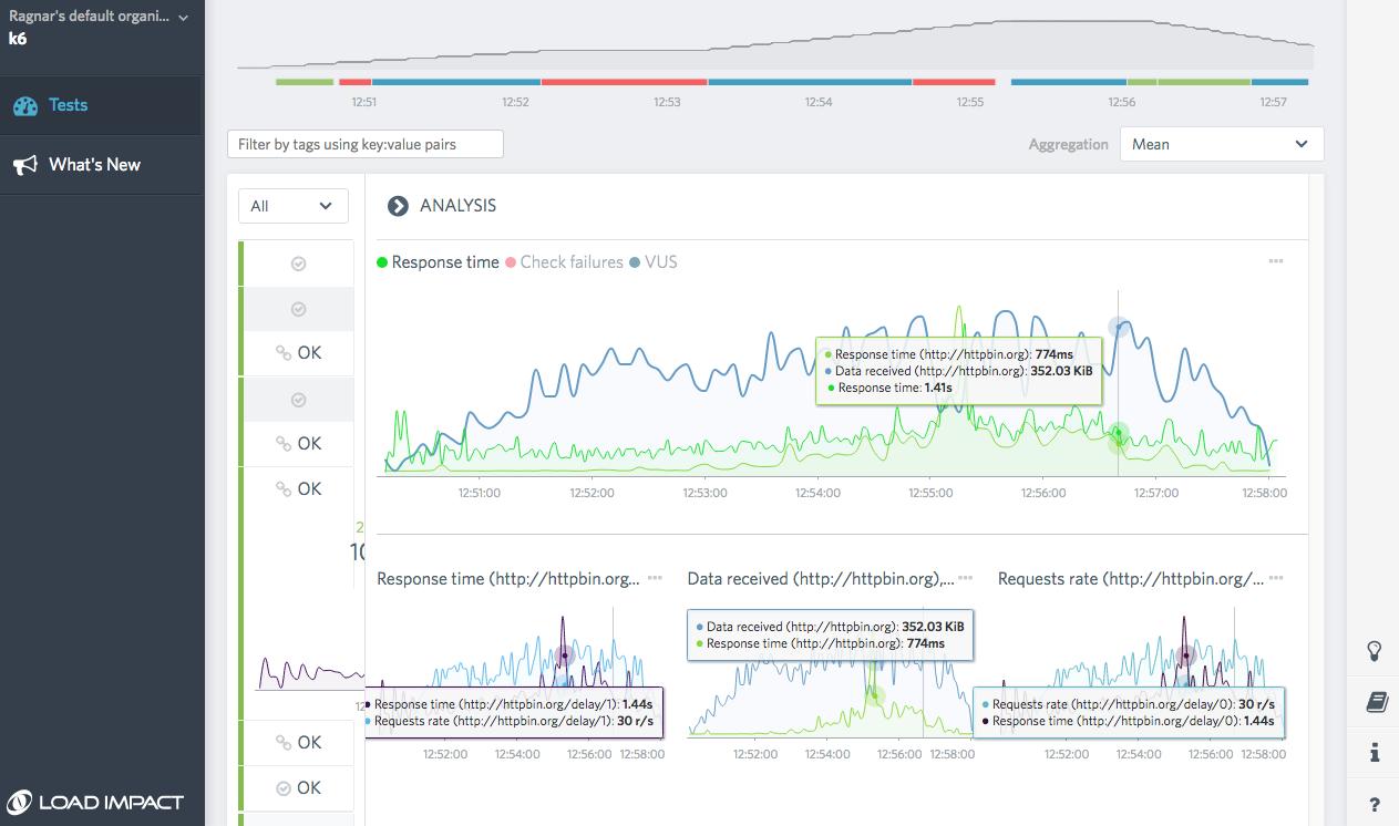 _Load Impact Insights screenshot_