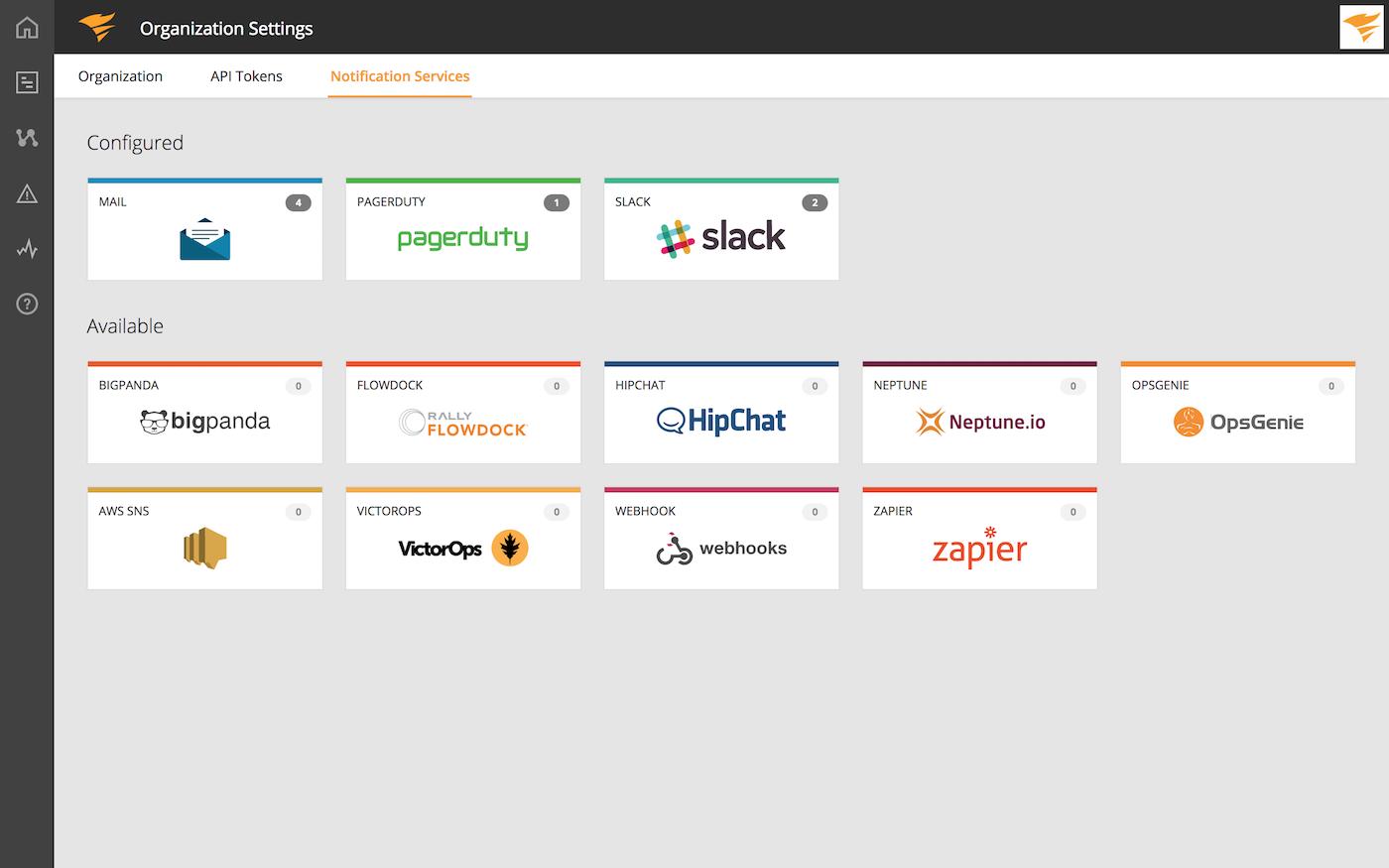 AppOptics Integration