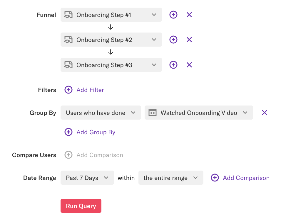 A funnel of onboarding steps 1, 2, and 3 grouped by users who have watched an onboarding video