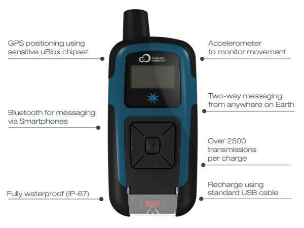 The RockSTAR Device