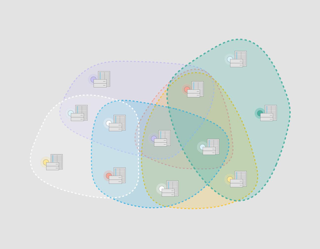 Quorum slices in the Stellar Consensus Protocol
