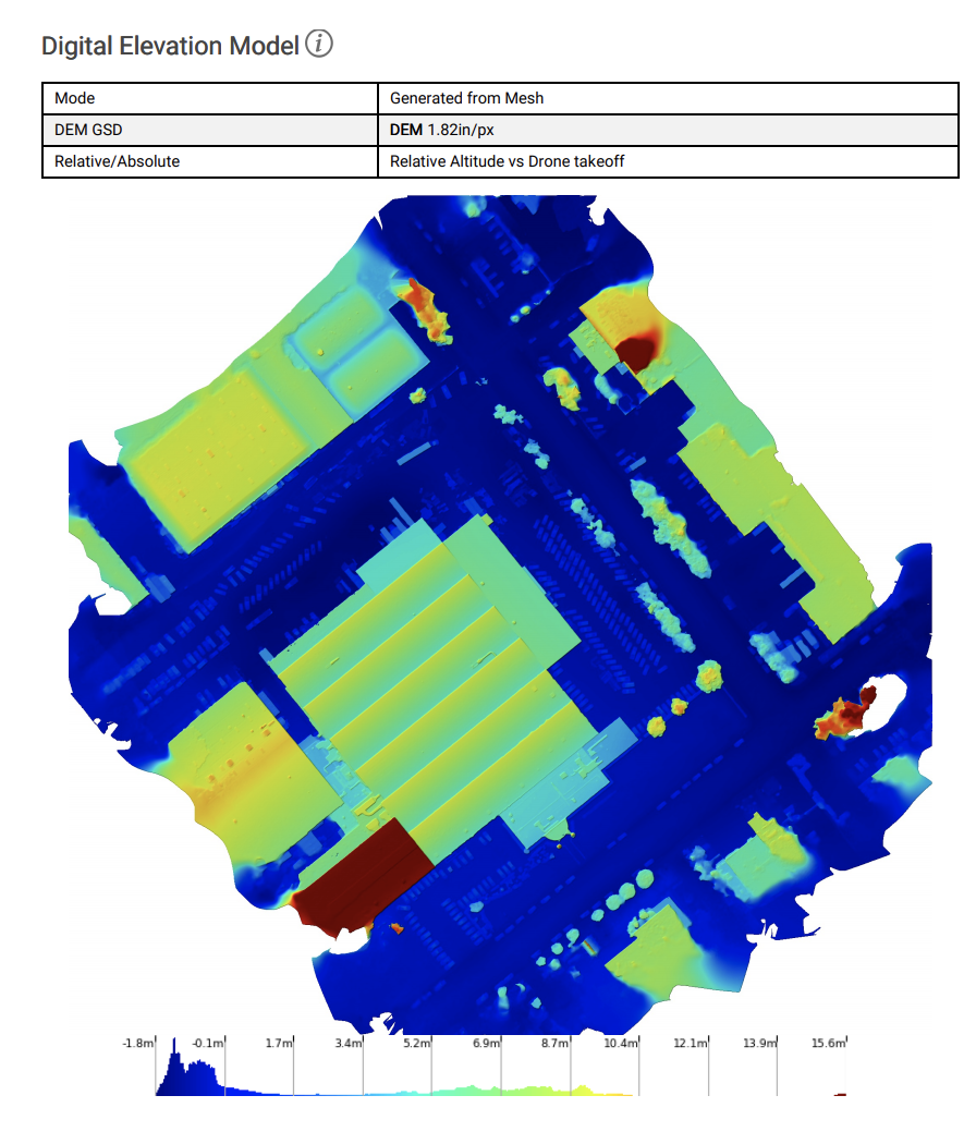 An example of the Digital Elevation Model section of the Map Processing Report.