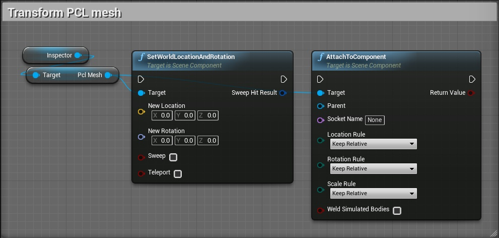 Transform PCL mesh blueprint