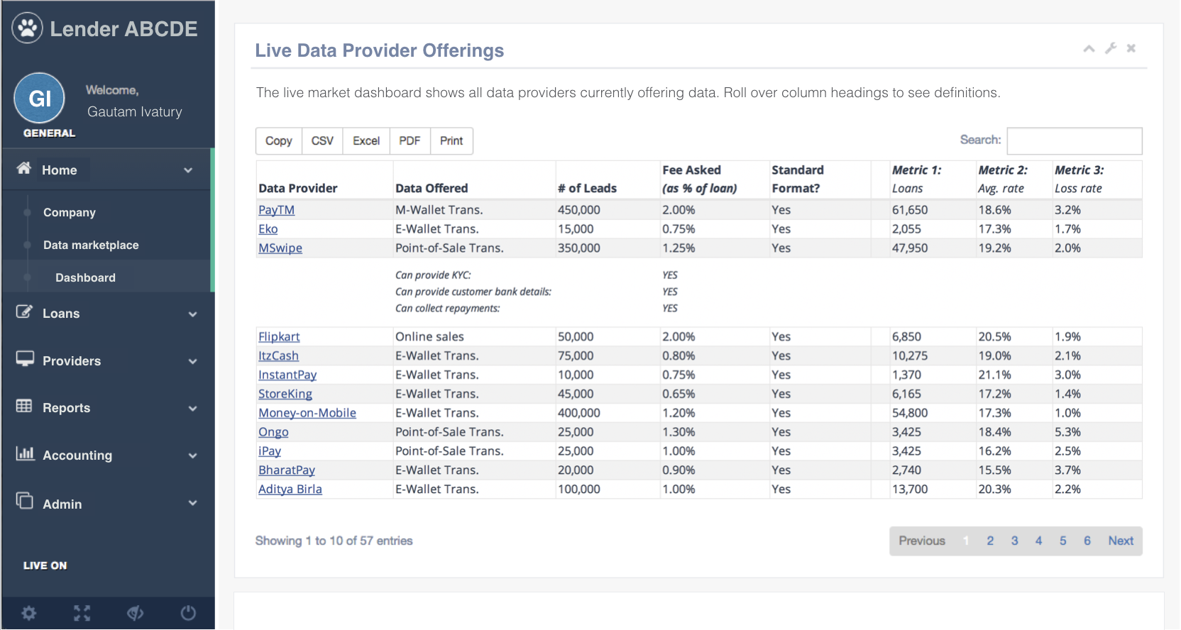 Lender view of indicative data provider offerings