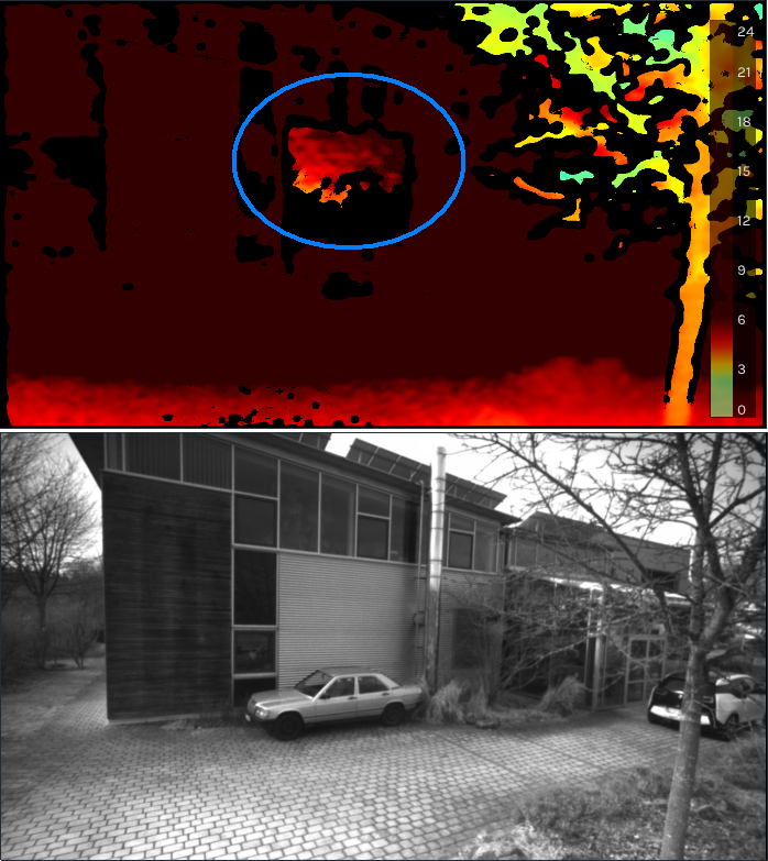 Figure 1. The top image shows the depth map from the scene at the bottom. The colors are applied depending on the distance in meters as shown in the scale on the right part of the image. At the light gray wall with thin horizontal stripes, the algorithm of the depth sensor wrongly estimates an object close to the camera.