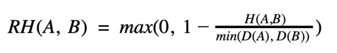 The formula for computing relative Hausdorff distance.