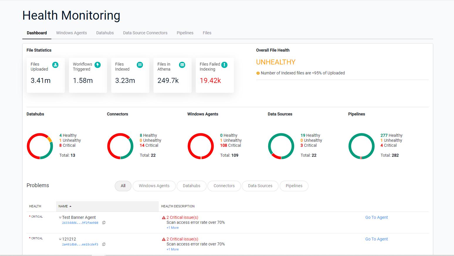 Health Monitoring Dashboard