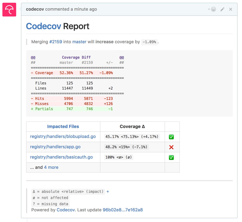 Delta Code Coverage przykład działania Codecov