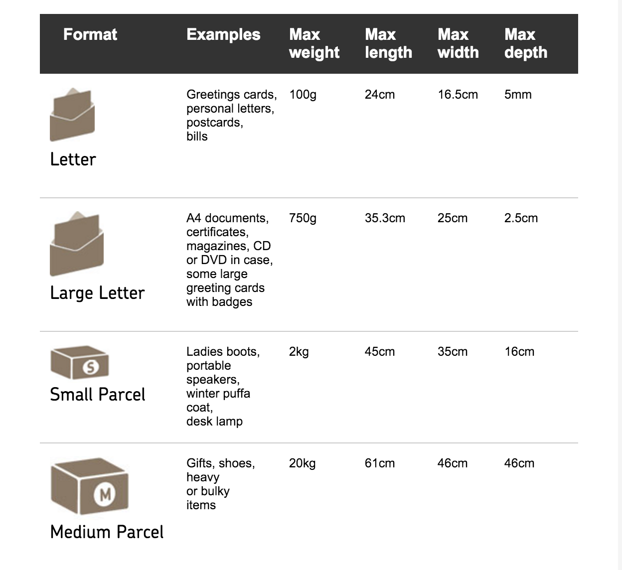 Here is an example of Royal Mail's shipping weights and prices within the UK.