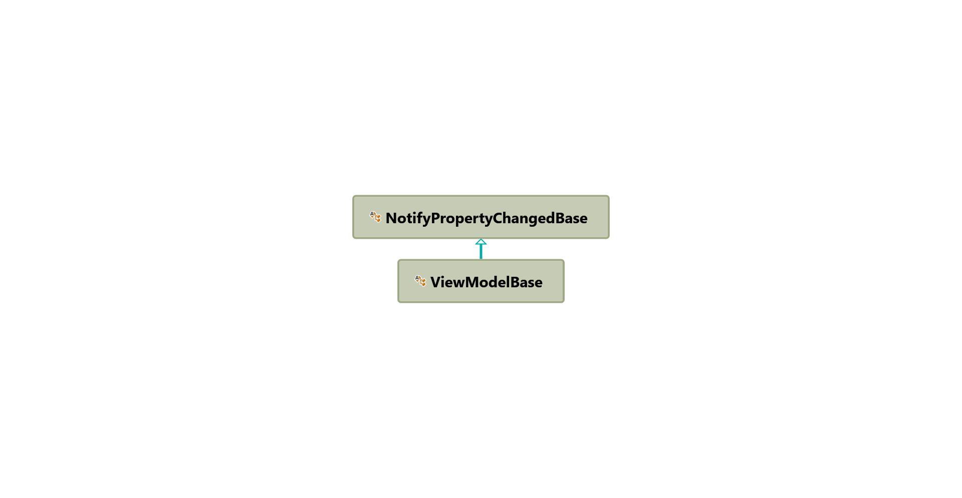 ViewModelBase inheritance hierarchy diagram