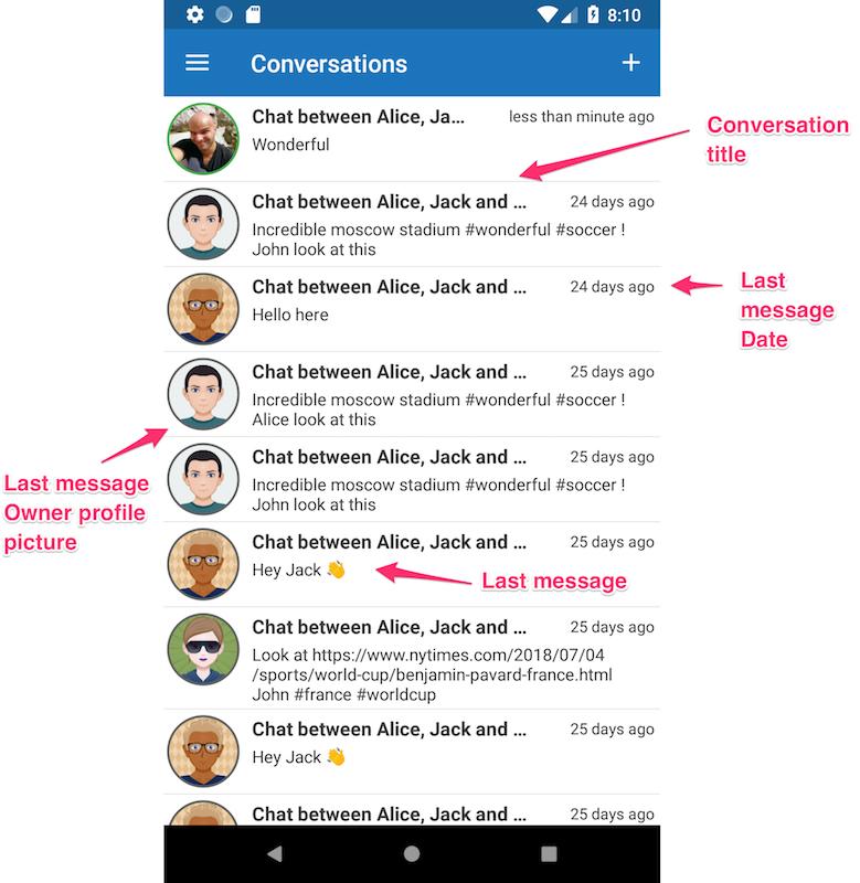 List conversations
