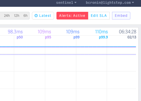 Embed LightStep Charts