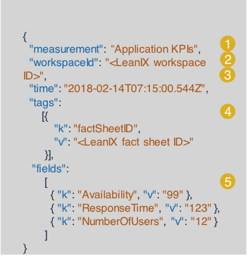 Application KPIs' Example