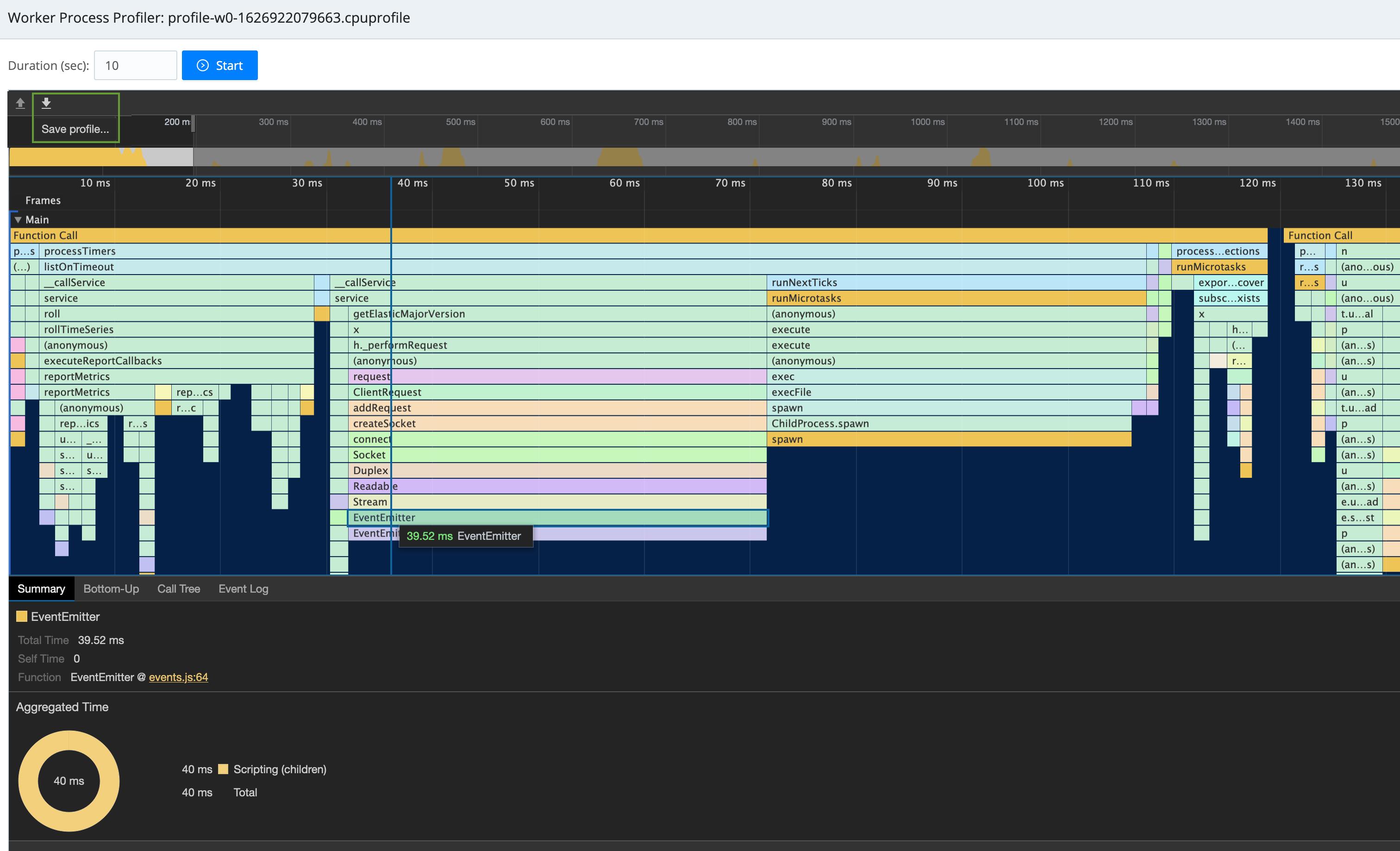 Worker CPU profile