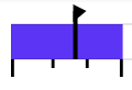 The ticks on the bottom of the scrubber show the keyframes; start and end keyframes have longer tick marks than middle keyframes. The flag above the scrubber signifies the location of the current frame.
