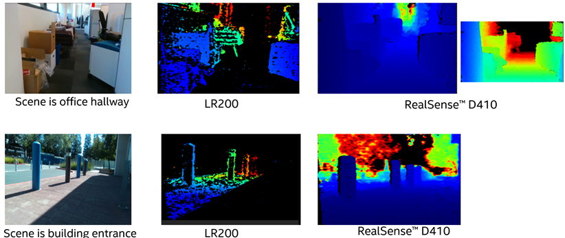 Figure 10. Example scenes comparing the previous generation Intel RealSense LR200 Module vision processor performance with the new Intel RealSense D410 Module and vision processor showing the vast improvement in one chip generation.