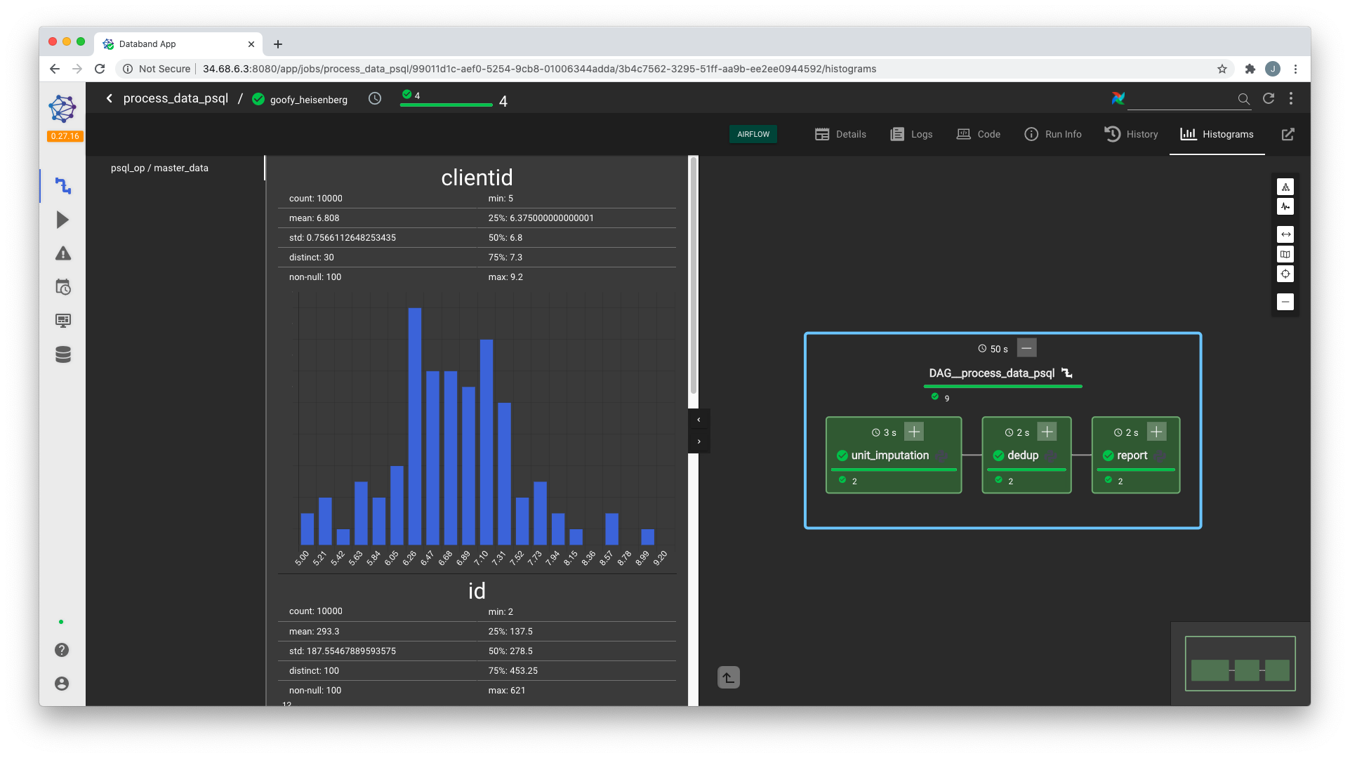 Automated histogram reporting for a pipeline run