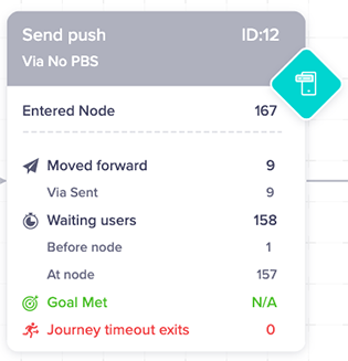 Engage node