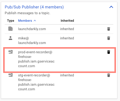 Verify you see the LaunchDarkly Service account email as a Pub/Sub Publisher.